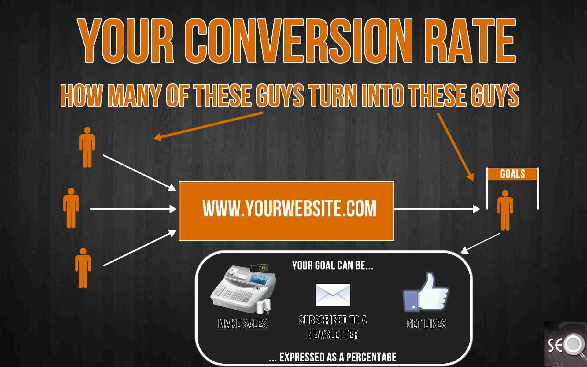 ConversionRates3