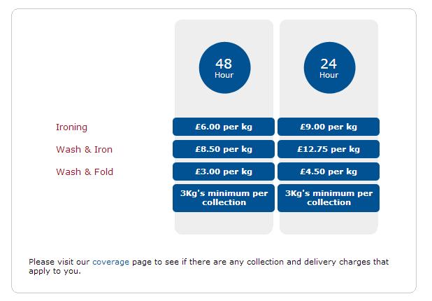 price ex VAT