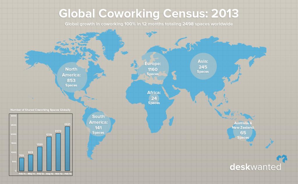 coworking-Europe1